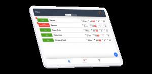 cmd-ctr ride manager data monitoring app